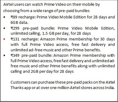 Airtel Prime Video plans